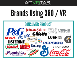 Brands Using 360° & Virtual Reality for Marketing: The Infographic