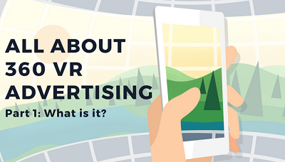 All About 360 VR Advertising Part 1: What is It?